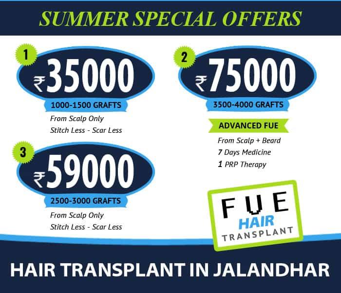 Hair Transplant Jalandhar